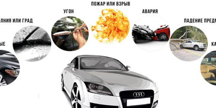 Обязательное-страхование-автомобиля-и-его-виды