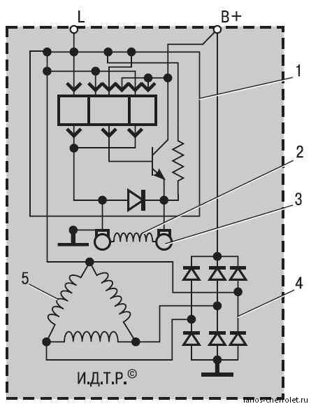 схема генератора заз шанс