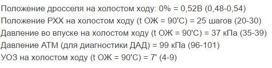 Номинальные параметры