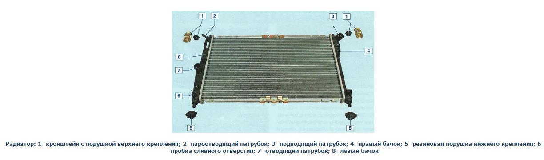 Радиатор Шевроле Ланос