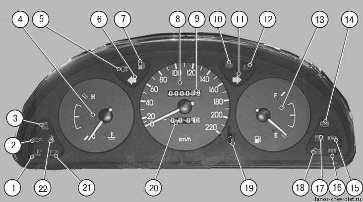 Панель приборов шевроле ланос