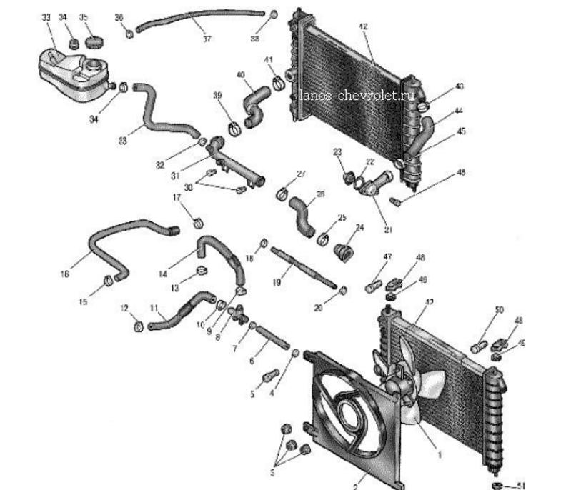 Шевроле ланос система охлаждения схема