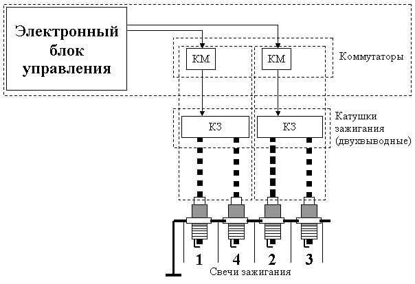 Схема зажигания шевроле ланос