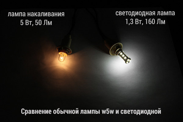На данной картинке четко видно разницу между обычной лампой и светодиодной